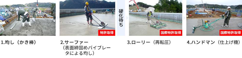 1.均し(かき棒)2.サーファー(表面締固めバイブレータによる均し)3.ローリー(再転圧)4.ハンドマン(仕上げ機)
